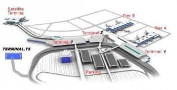 Fiumicino_airport_Terminal_map