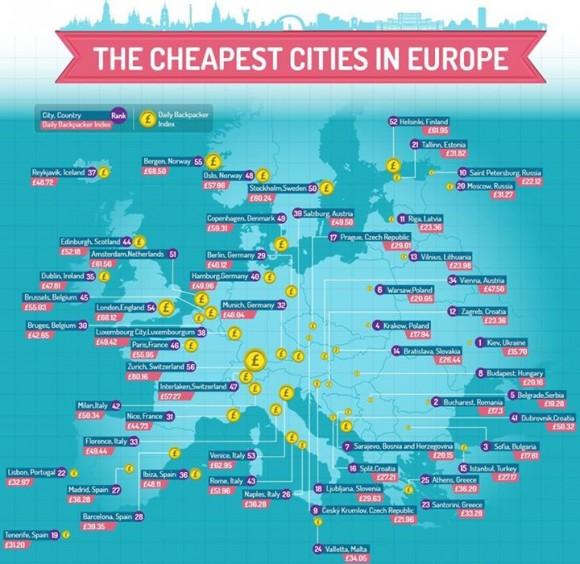 Карта Європи за індексом бекпекера (ціни у фунтах)