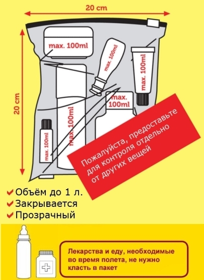 Ввоз продуктов в Россию список запрещенных