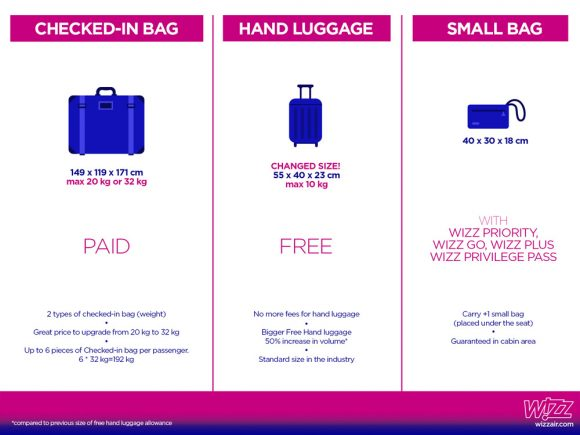 wizzair_luggage